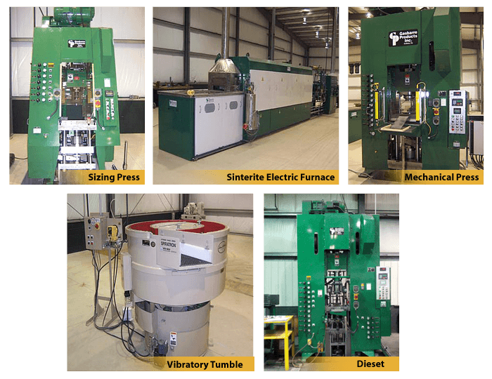 Powdered Metal Production Equipment